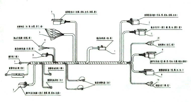 chinese 50cc four wheeler wire diagram 15 12 kenmo lp de \u2022sunl 100cc  wiring diagrams